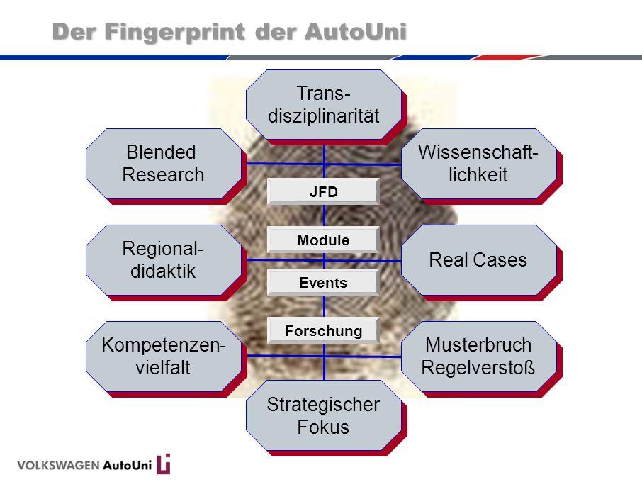 Der Fingerprint der AutoUni