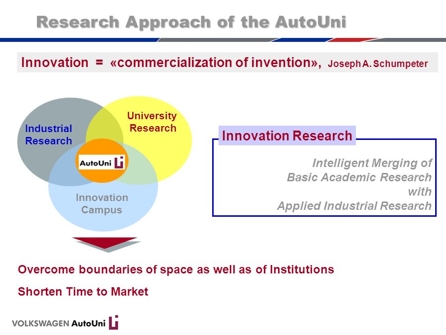 Research Approach of the AutoUni