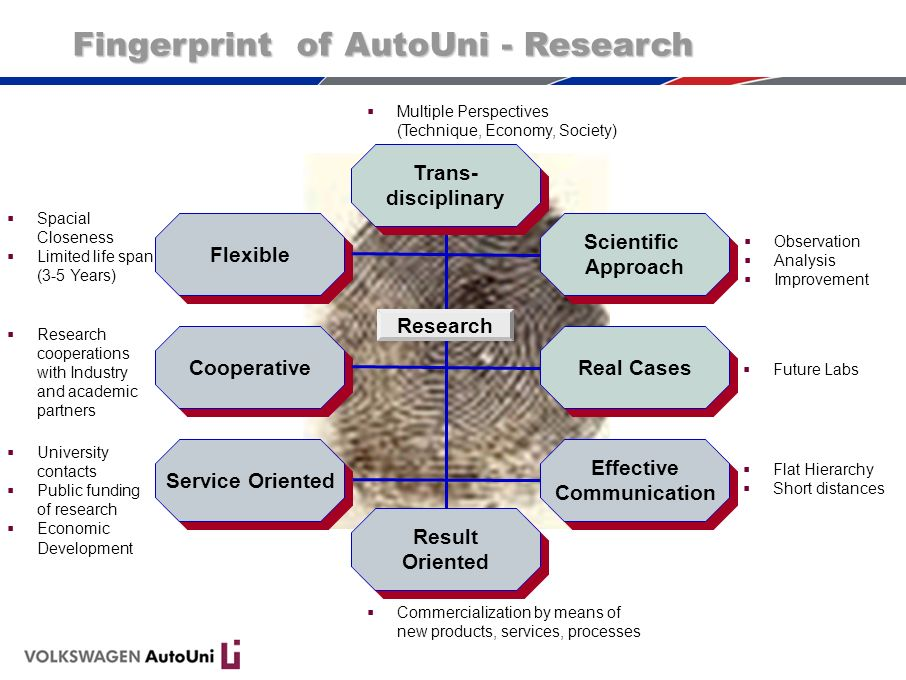 Fingerprint of AutoUni - Research