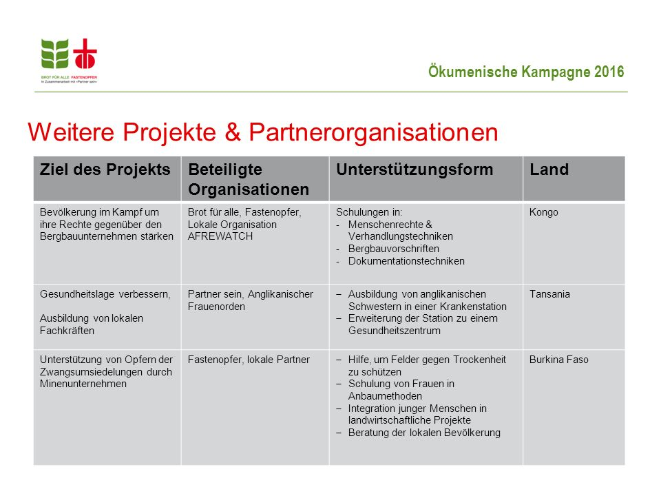 Weitere Projekte & Partnerorganisationen