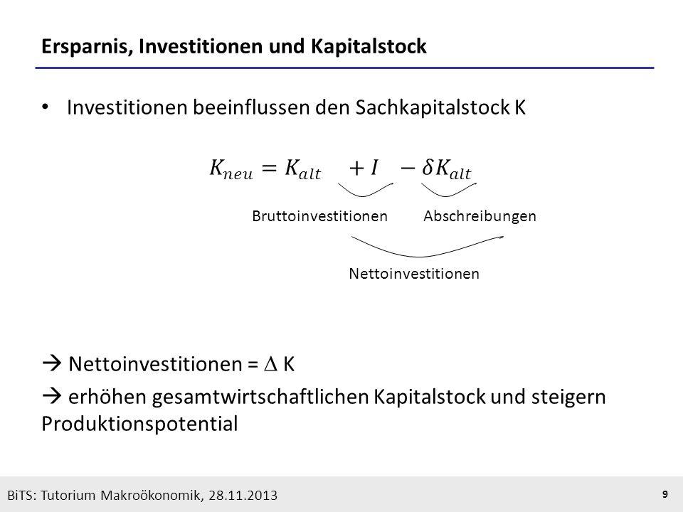 Ersparnis, Investitionen und Kapitalstock