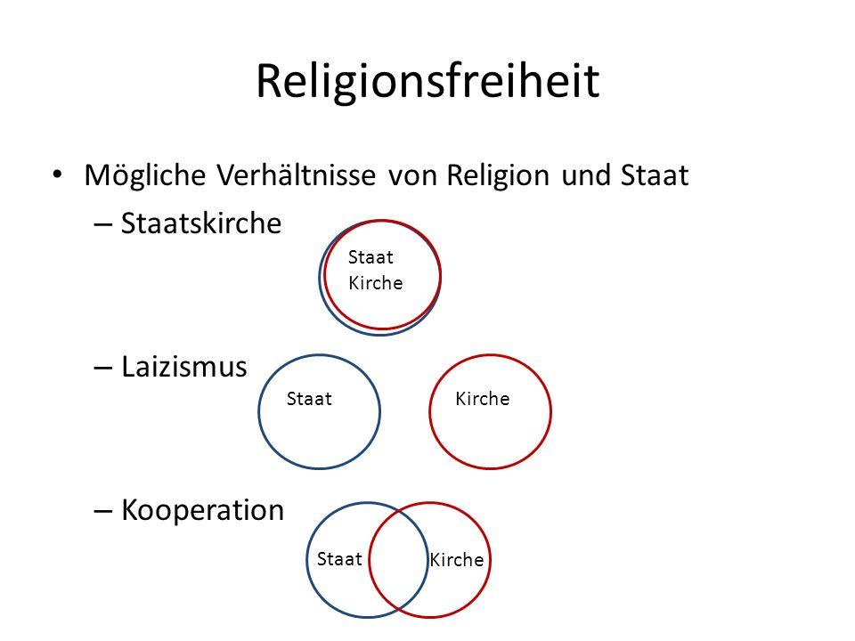 Religionsfreiheit Mögliche Verhältnisse von Religion und Staat