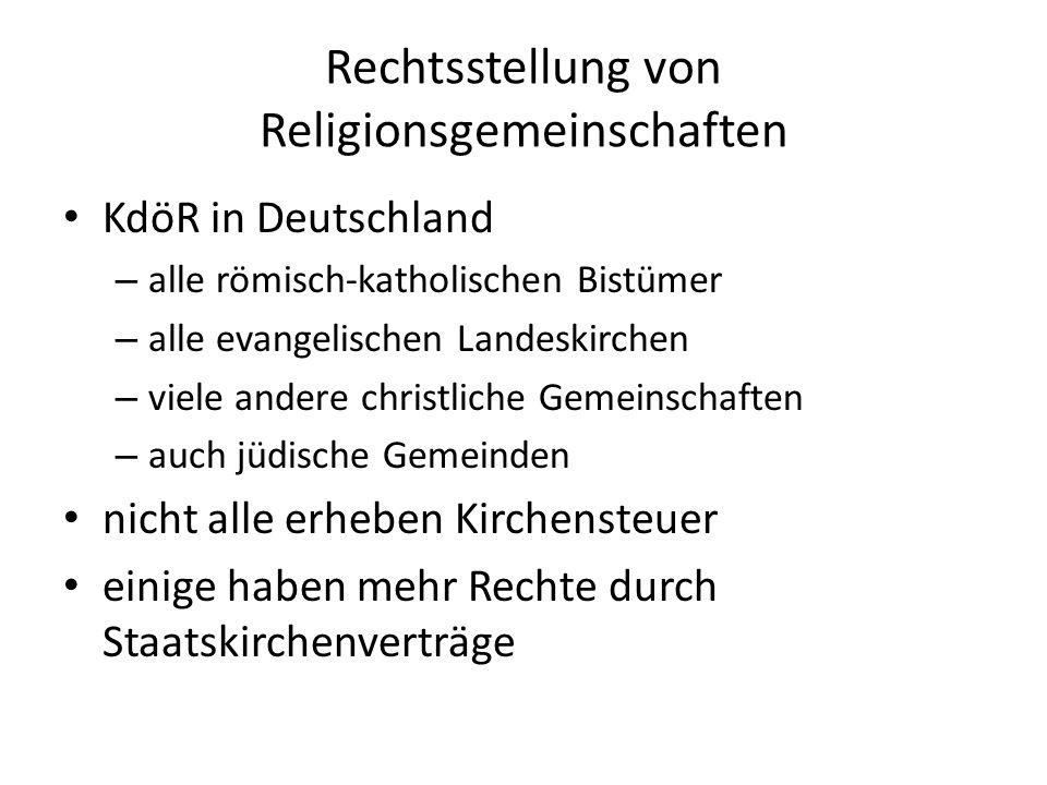 Rechtsstellung von Religionsgemeinschaften