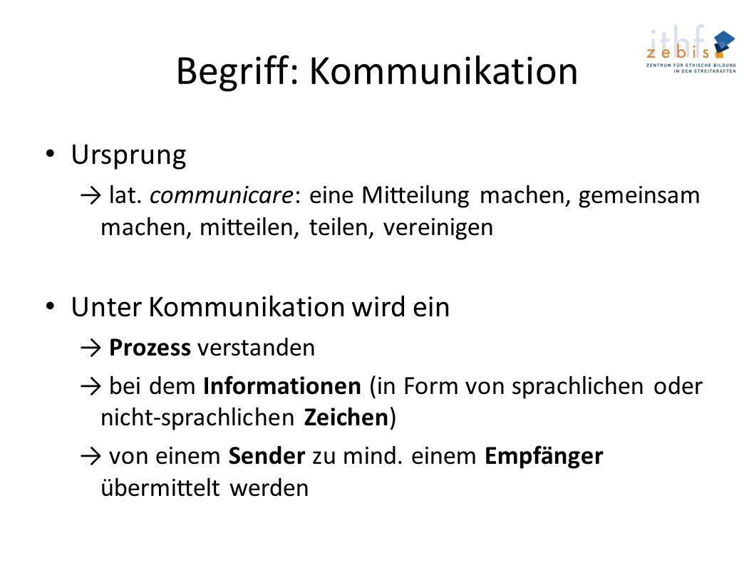 Begriff: Kommunikation