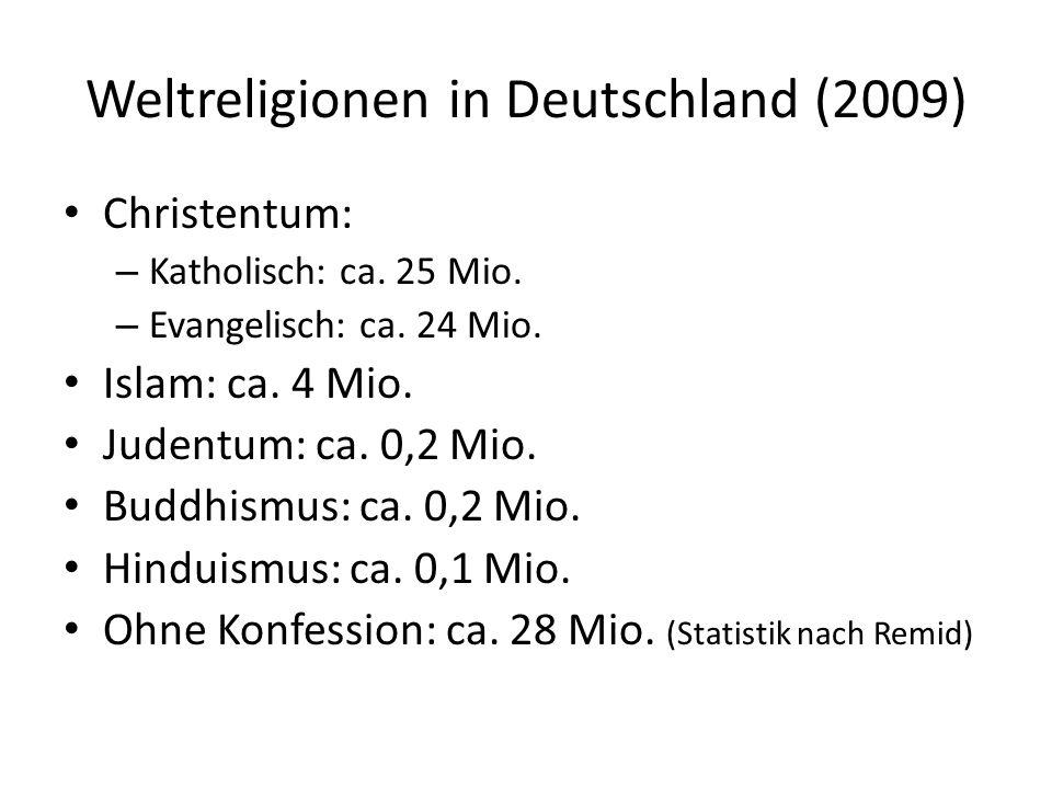 Weltreligionen in Deutschland (2009)