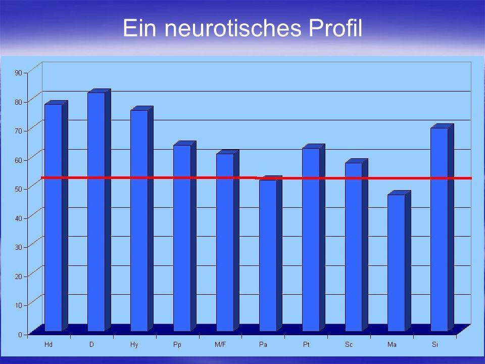 Ein neurotisches Profil