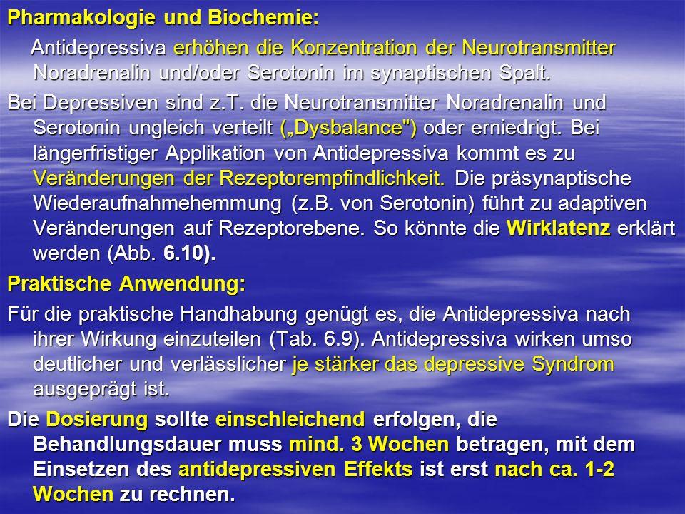 Pharmakologie und Biochemie: