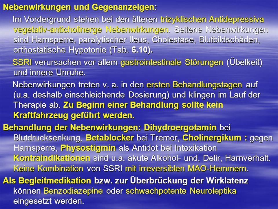 Nebenwirkungen und Gegenanzeigen:
