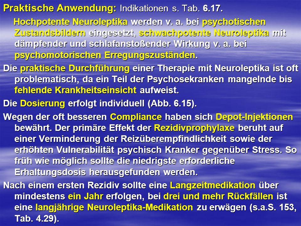 Praktische Anwendung: Indikationen s. Tab. 6.17.