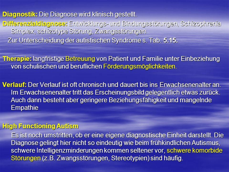 Diagnostik: Die Diagnose wird klinisch gestellt.