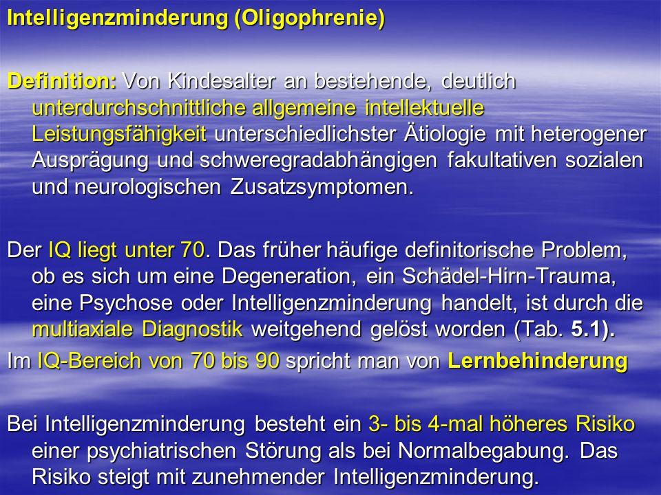 Intelligenzminderung (Oligophrenie)