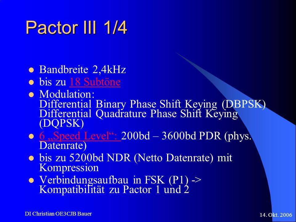 Pactor III 1/4 Bandbreite 2,4kHz bis zu 18 Subtöne