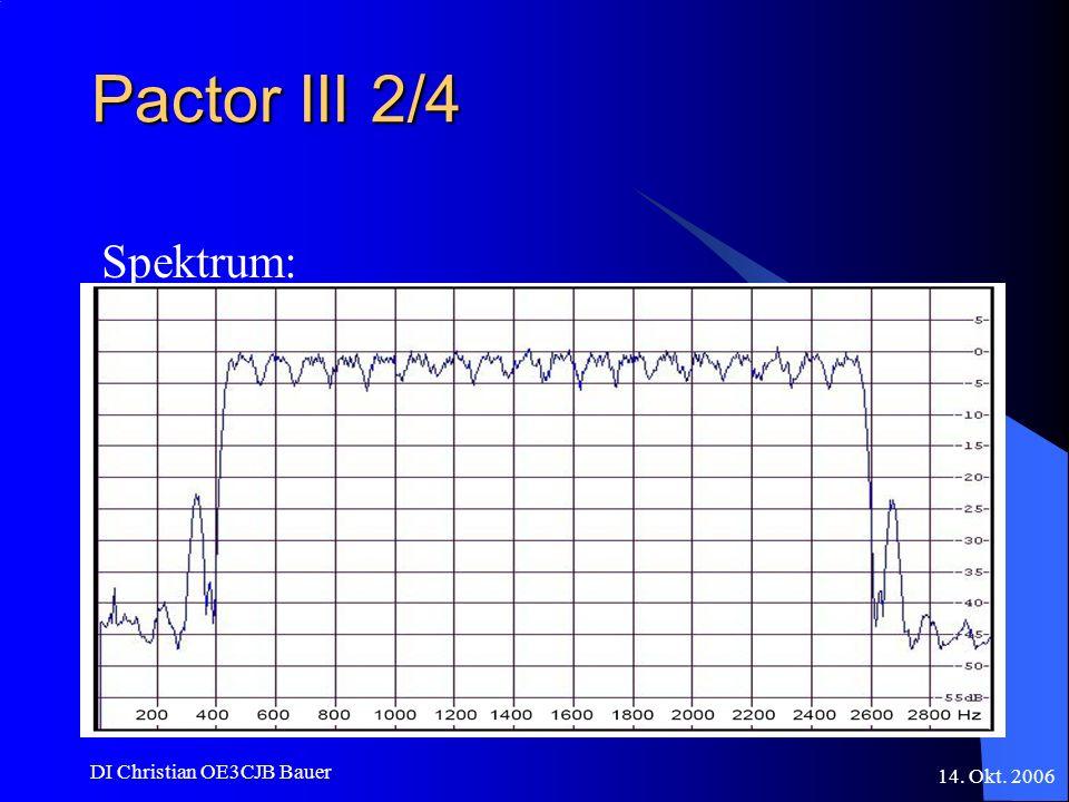 Pactor III 2/4 Spektrum: DI Christian OE3CJB Bauer 14. Okt. 2006