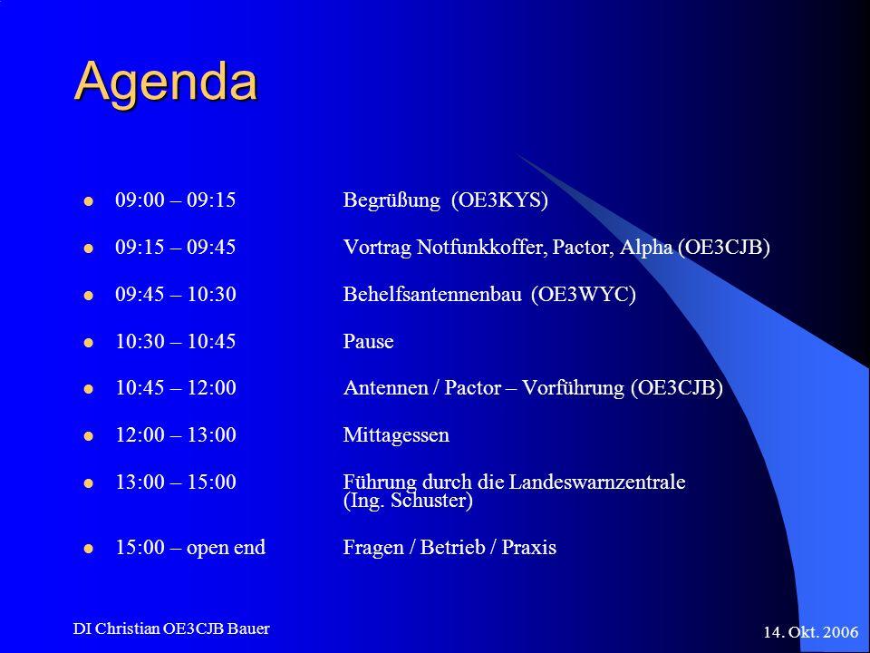 Agenda 09:00 – 09:15 Begrüßung (OE3KYS)