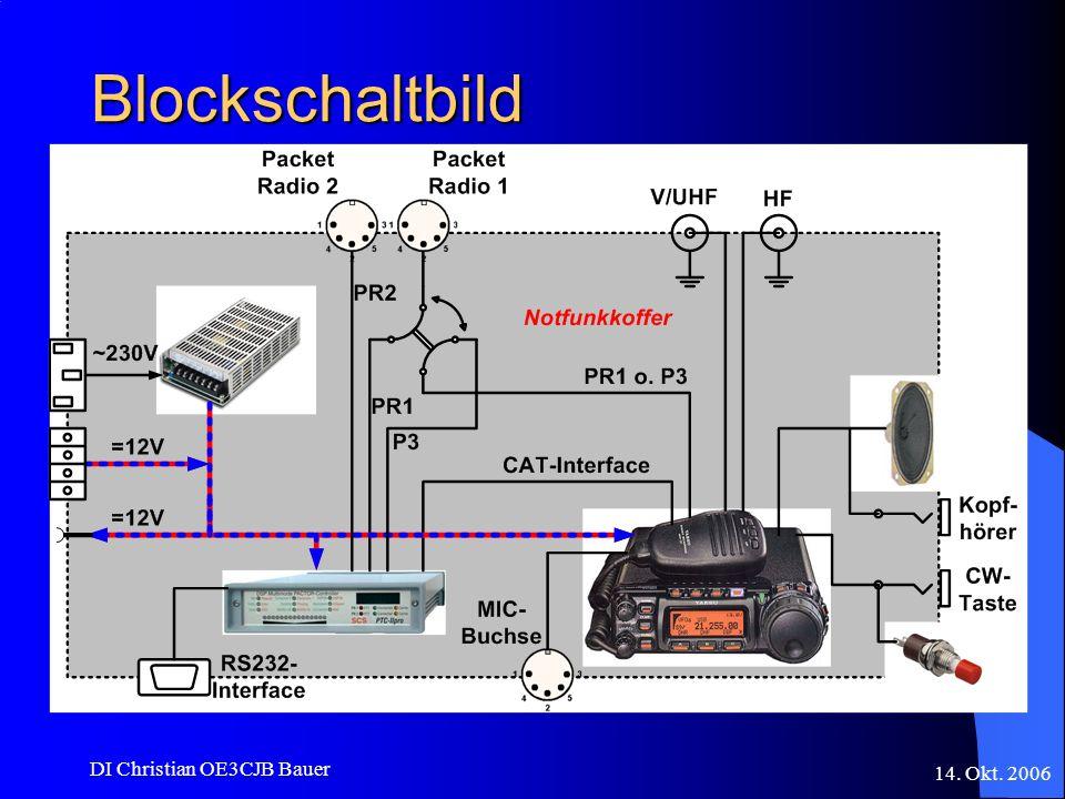 Blockschaltbild DI Christian OE3CJB Bauer 14. Okt. 2006