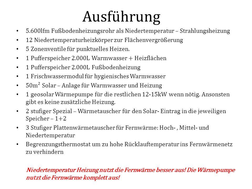 Ausführung 5.600lfm Fußbodenheizungsrohr als Niedertemperatur – Strahlungsheizung. 12 Niedertemperaturheizkörper zur Flächenvergrößerung.