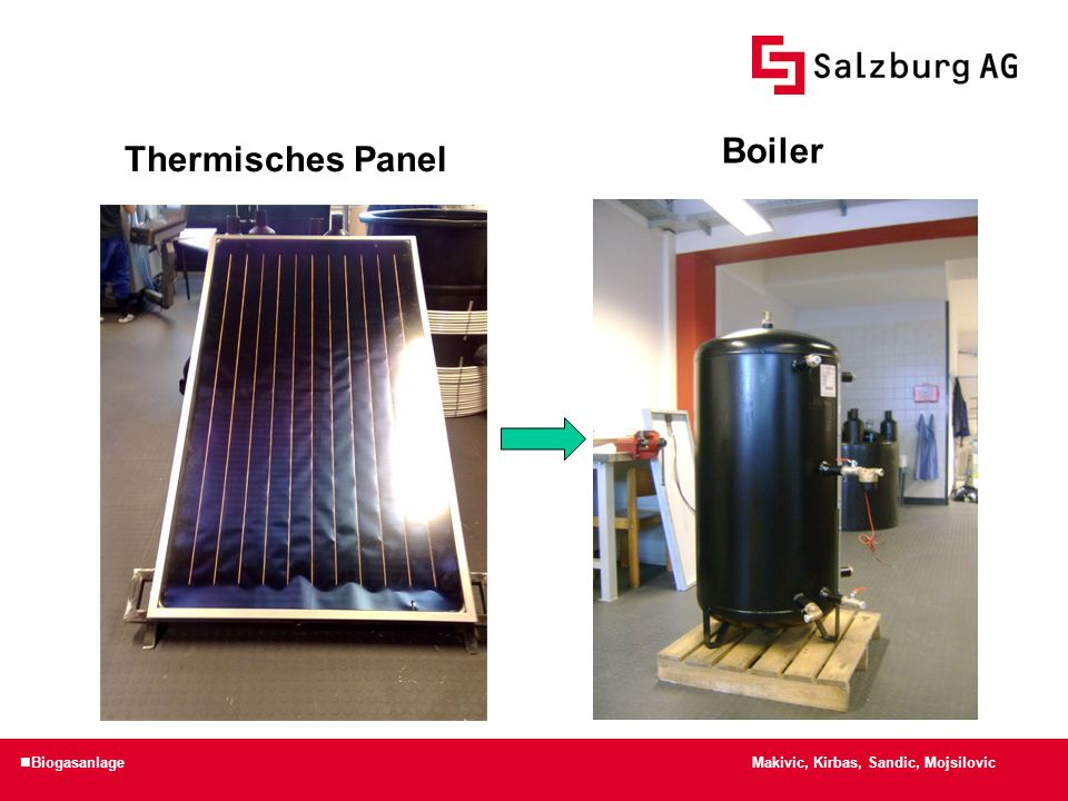 Boiler Thermisches Panel Biogasanlage