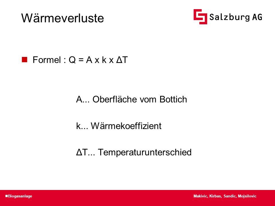 Wärmeverluste Formel : Q = A x k x ΔT A... Oberfläche vom Bottich