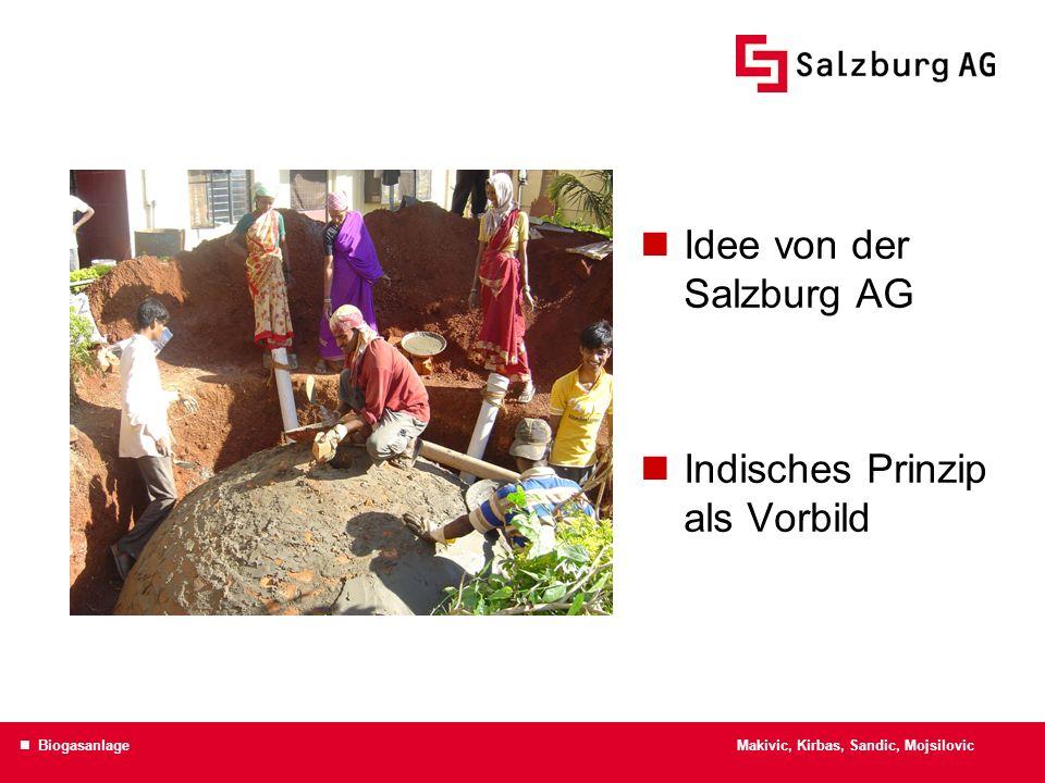 Idee von der Salzburg AG