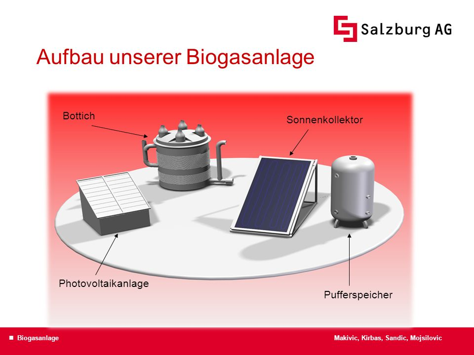 Aufbau unserer Biogasanlage