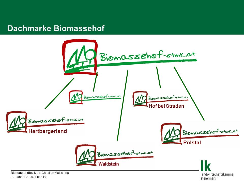 Dachmarke Biomassehof