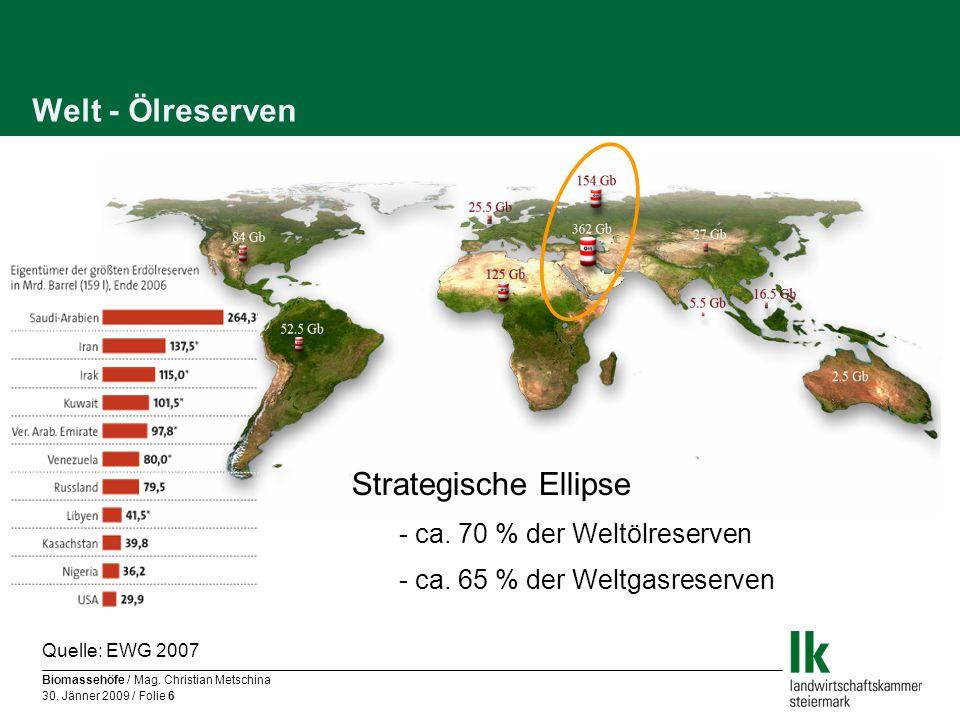 Welt - Ölreserven Strategische Ellipse - ca. 70 % der Weltölreserven
