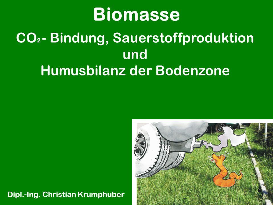 Biomasse CO2 - Bindung, Sauerstoffproduktion und