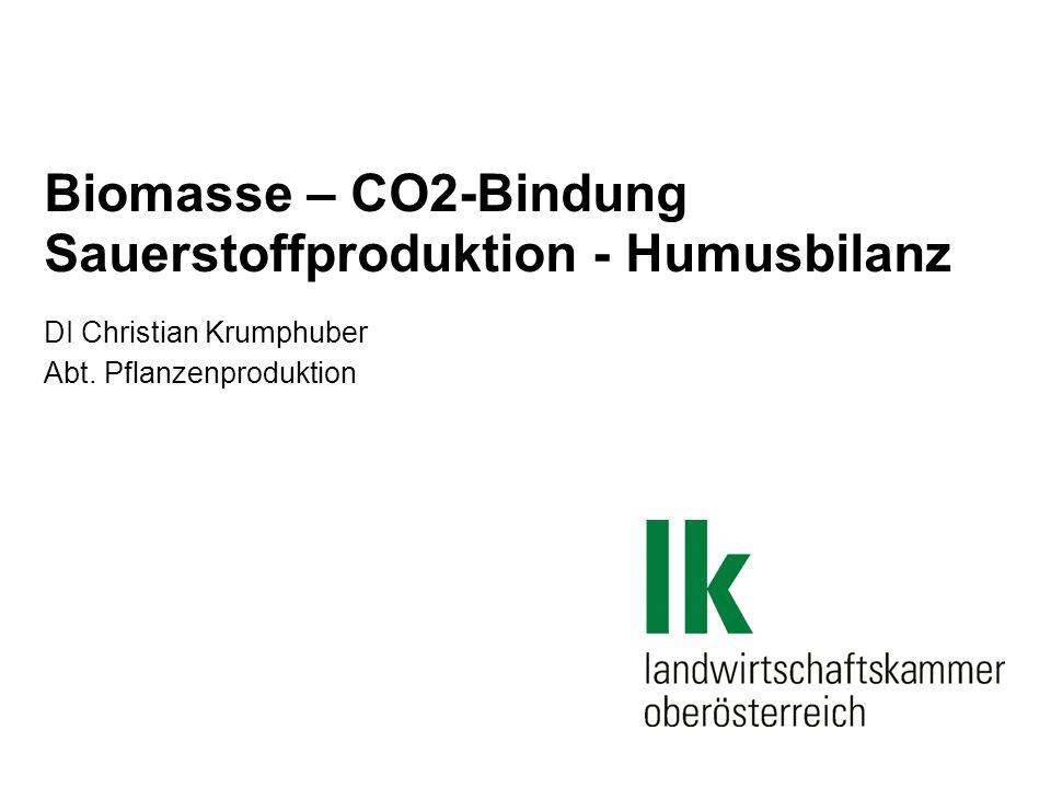 Biomasse – CO2-Bindung Sauerstoffproduktion - Humusbilanz