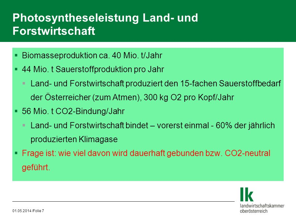 Photosyntheseleistung Land- und Forstwirtschaft