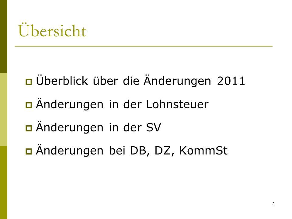 Übersicht Überblick über die Änderungen 2011