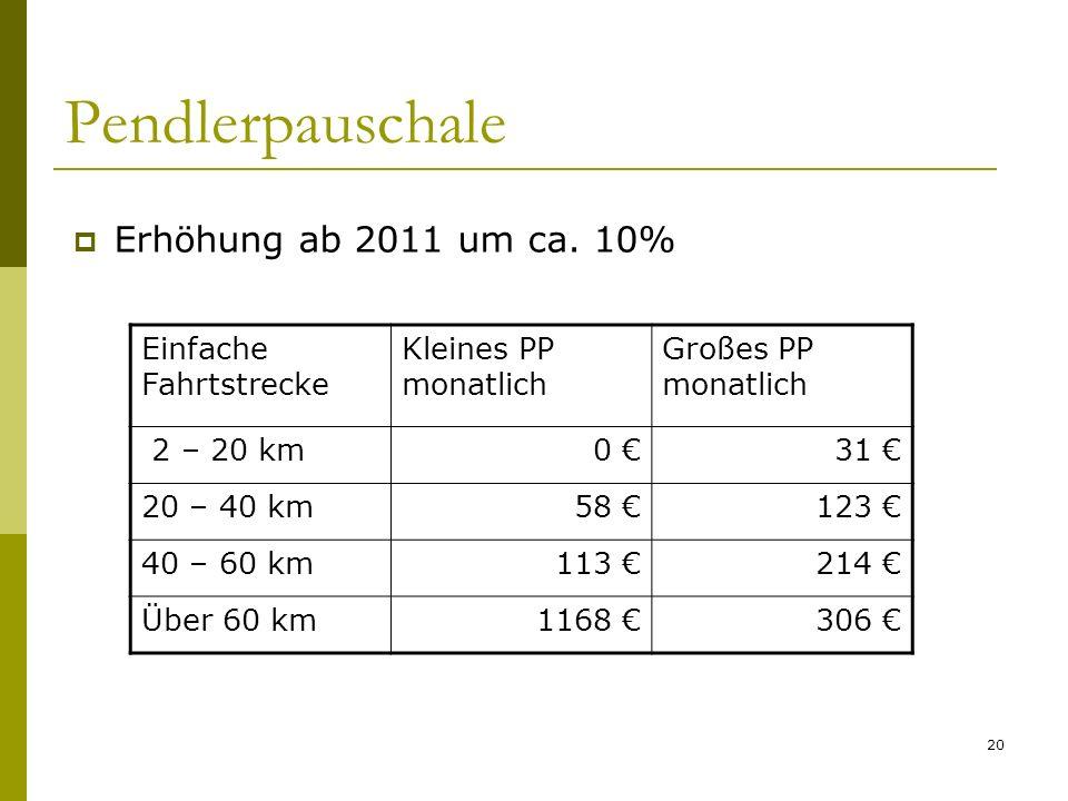 Pendlerpauschale Erhöhung ab 2011 um ca. 10% Einfache Fahrtstrecke