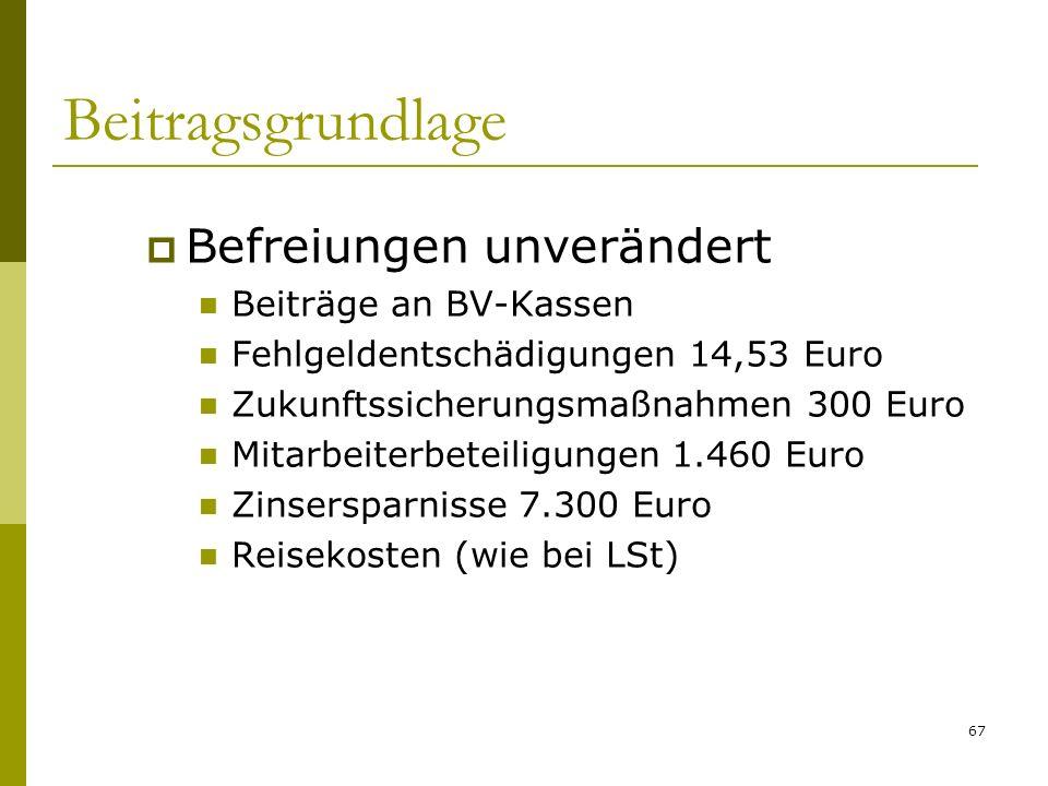 Beitragsgrundlage Befreiungen unverändert Beiträge an BV-Kassen