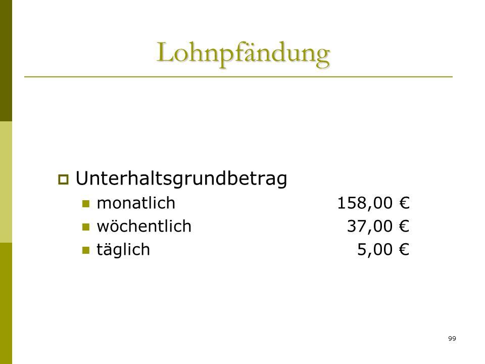 Lohnpfändung Unterhaltsgrundbetrag monatlich 158,00 €