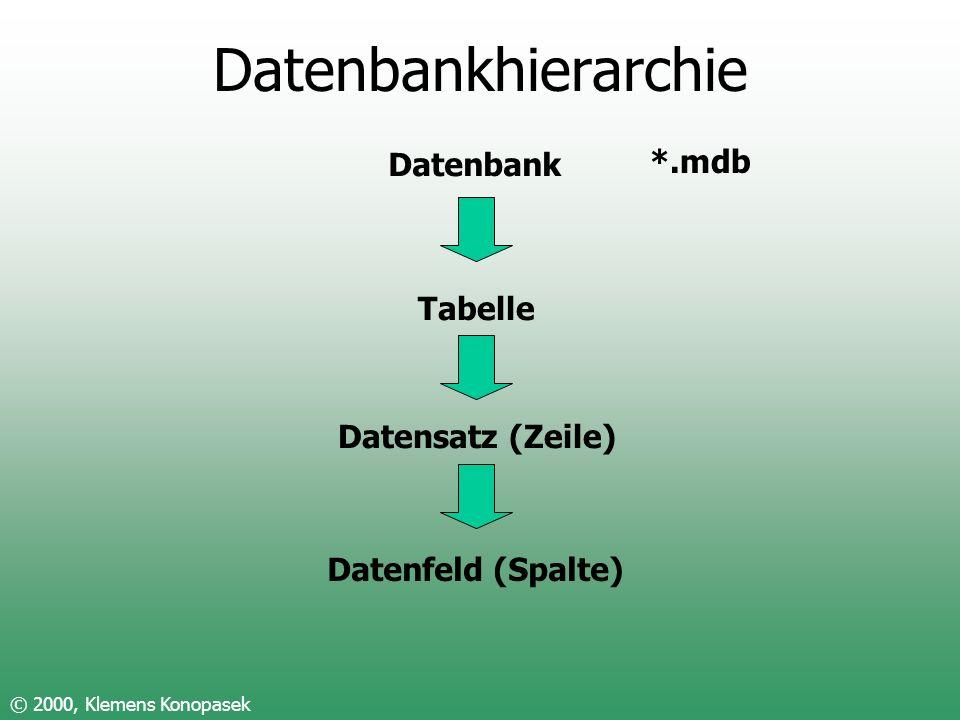 Datenbankhierarchie Datenbank *.mdb Tabelle Datensatz (Zeile)