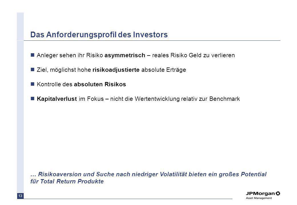 Spiegelt ein Index wirklich die Interessen des Anlegers wider