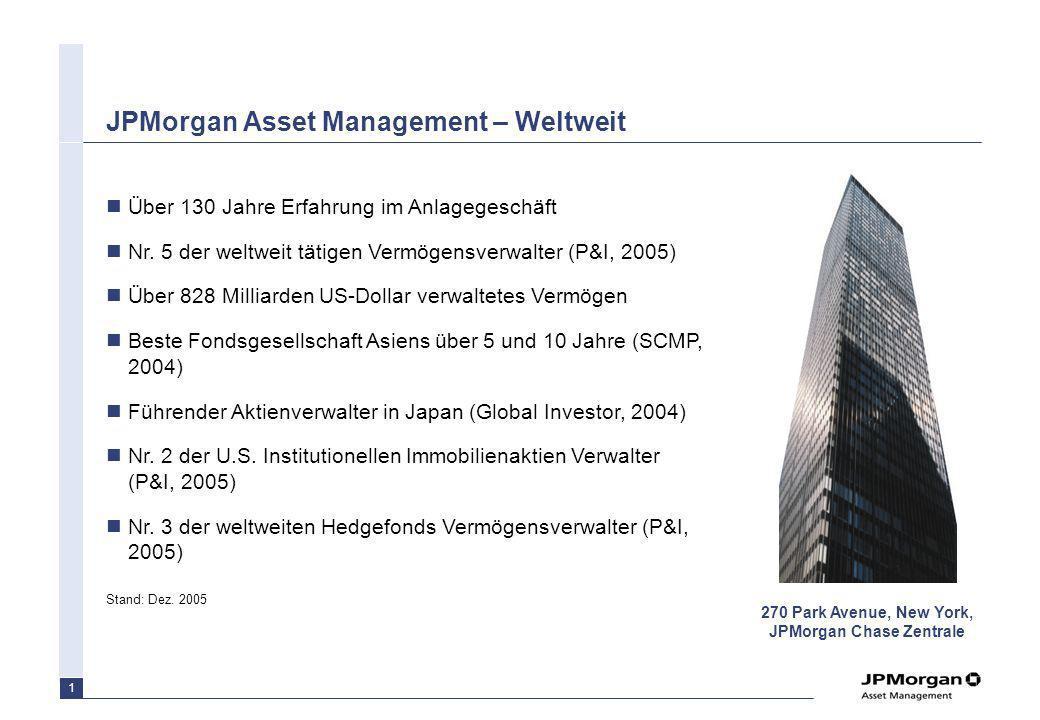 JPMAM bietet eine Palette an absolut/total return Produkten