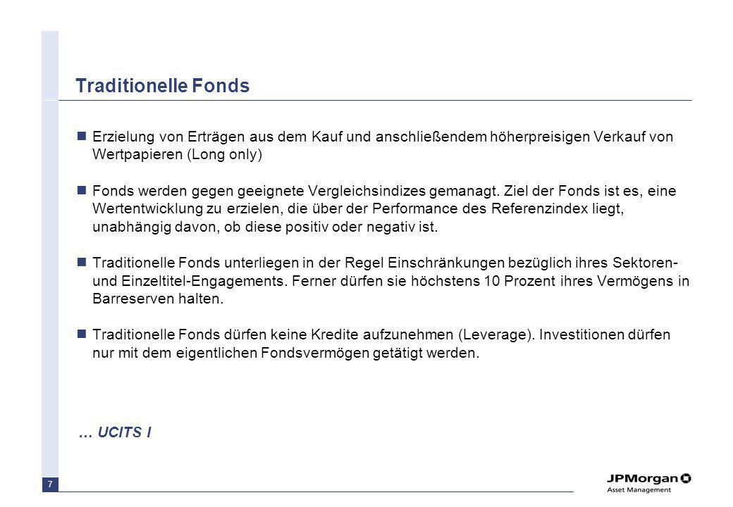 Total Return Produkte (neuere Definition)