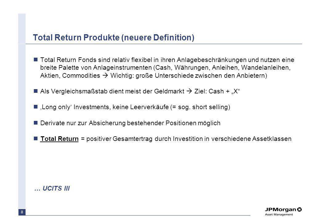 Cash, Anleihen, WA, Aktien, Währungen