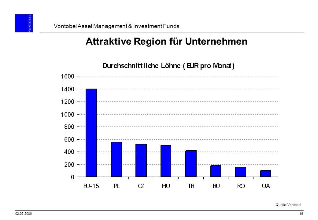 Attraktive Region für Unternehmen