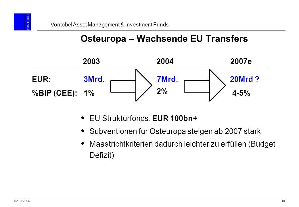 Osteuropa – Wachsende EU Transfers