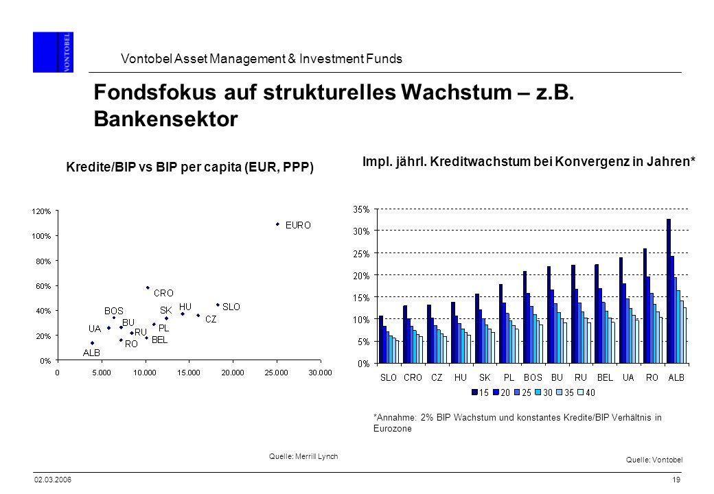 Fondsfokus auf strukturelles Wachstum – z.B. Bankensektor