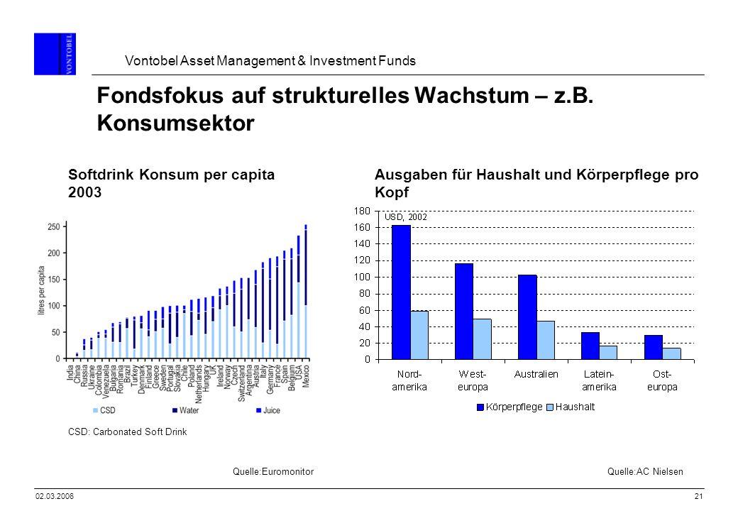 Fondsfokus auf strukturelles Wachstum – z.B. Konsumsektor