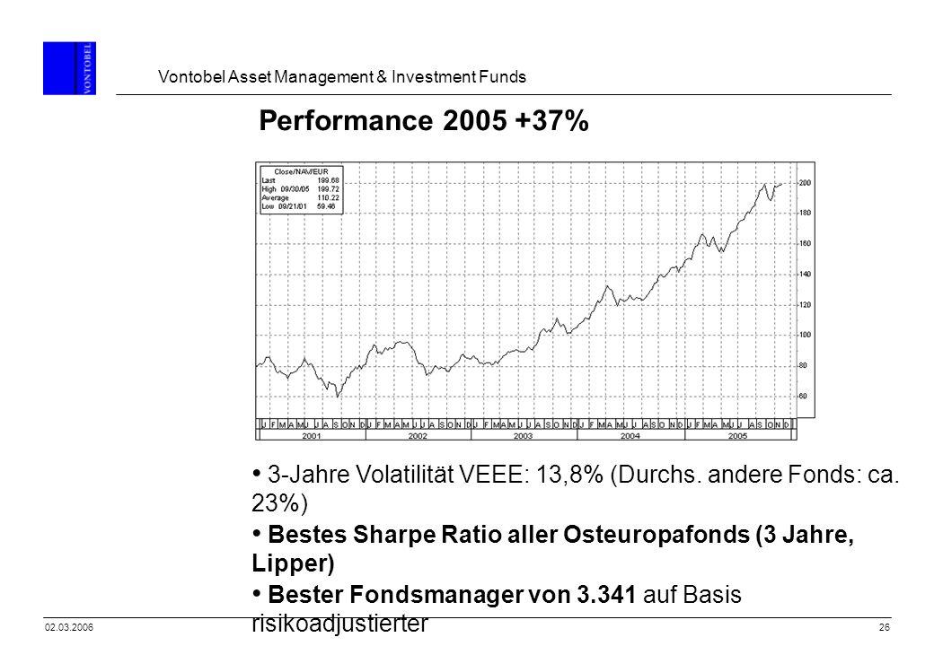 Performance 2005 +37% 3-Jahre Volatilität VEEE: 13,8% (Durchs. andere Fonds: ca. 23%) Bestes Sharpe Ratio aller Osteuropafonds (3 Jahre, Lipper)