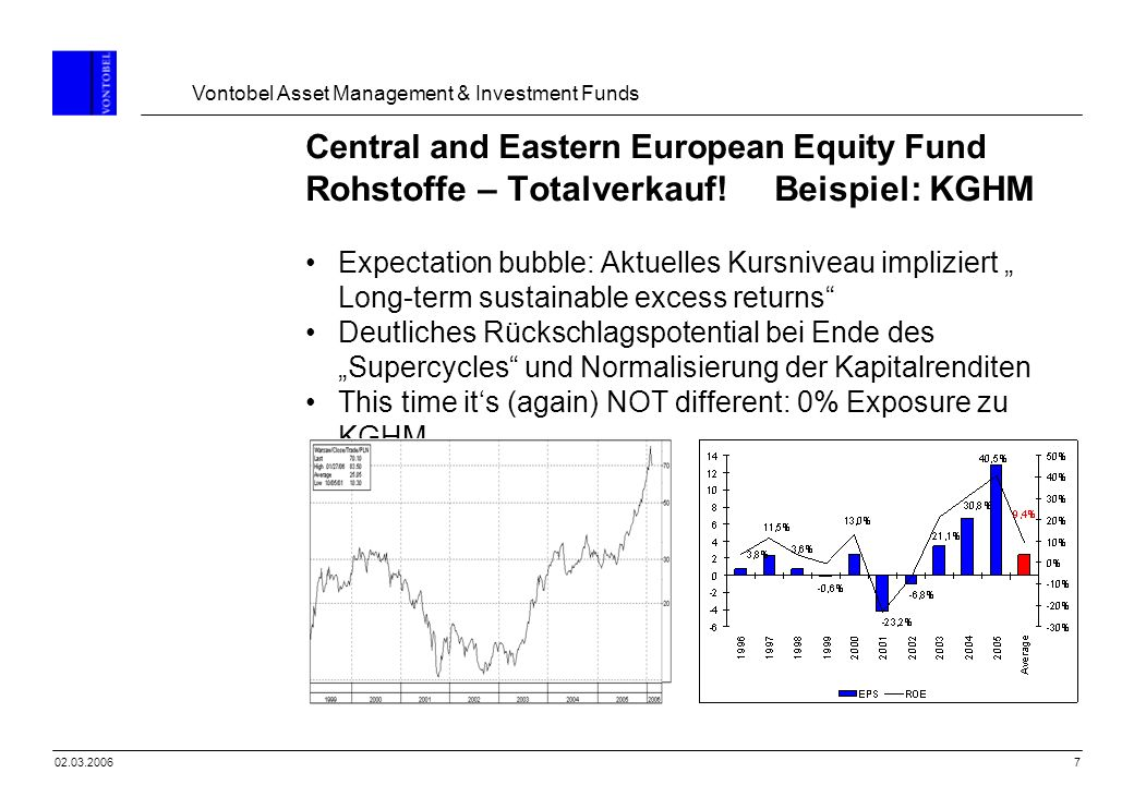 Central and Eastern European Equity Fund Rohstoffe – Totalverkauf