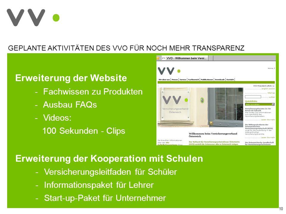 Erweiterung der Website