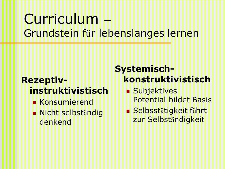 Curriculum – Grundstein für lebenslanges lernen
