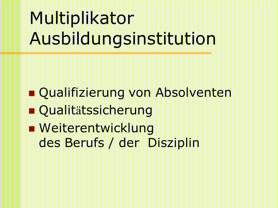 Multiplikator Ausbildungsinstitution