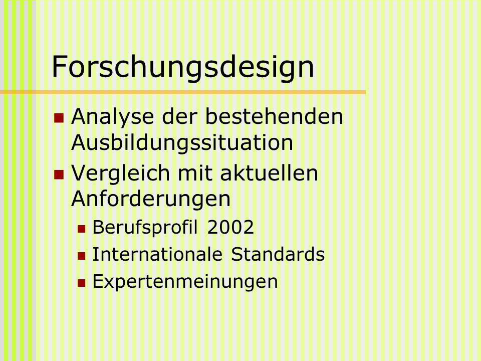 Forschungsdesign Analyse der bestehenden Ausbildungssituation