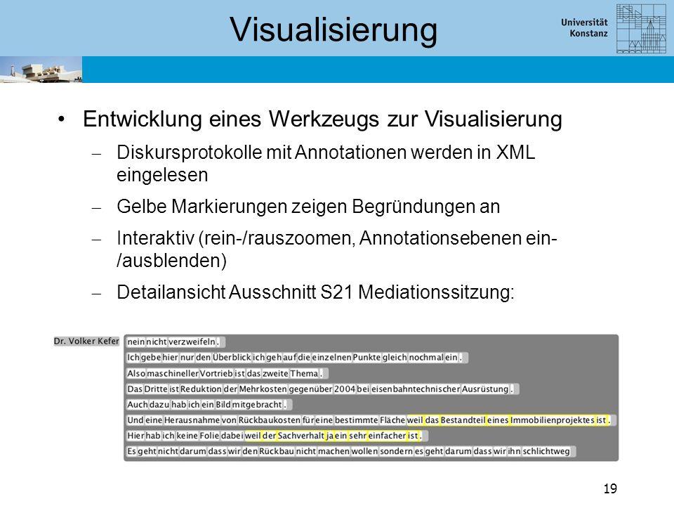 Visualisierung Gesamtansicht S21 Mediationssitzung 4.11.2010: