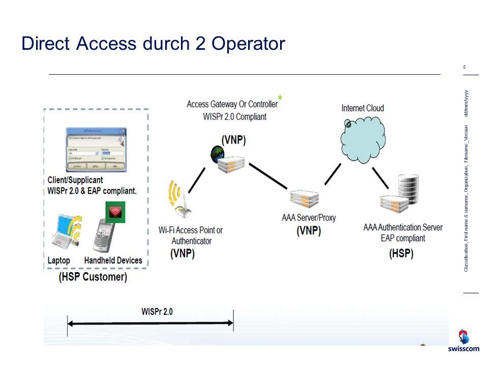 Direct Access durch 2 Operator